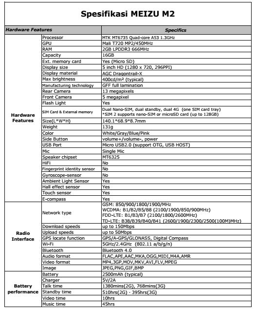 spesifikasi-meizum2